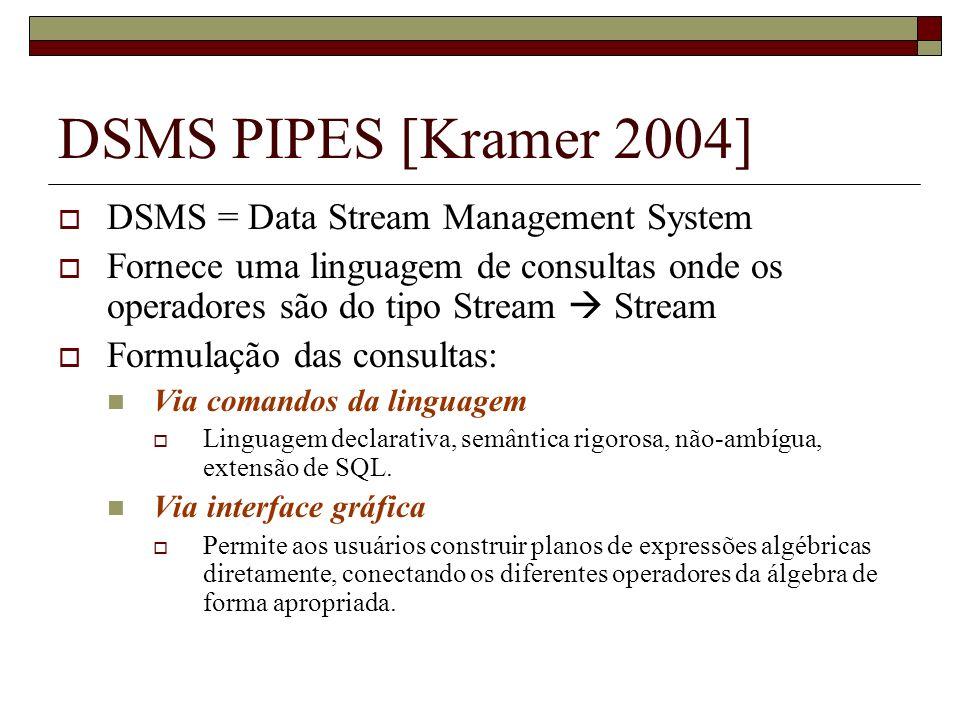 DSMS PIPES [Kramer 2004] DSMS = Data Stream Management System